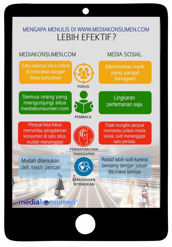 infografik-mengapa-mediakonsumen