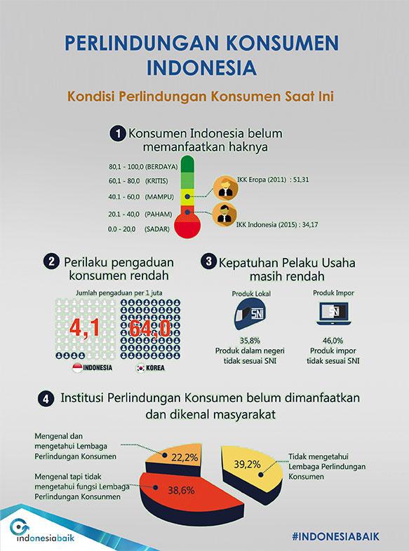 infografis---harkonas---26042016