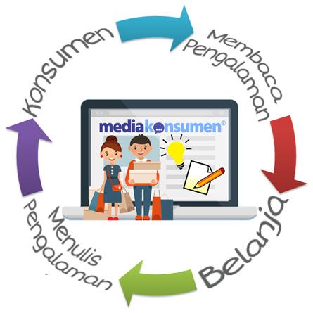 siklus-mediakonsumen