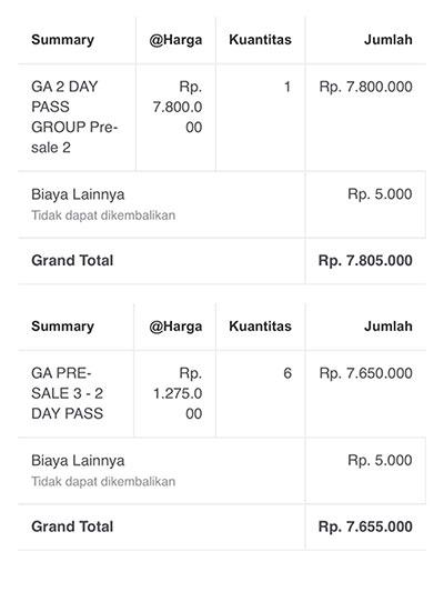 Harga Tiket Group Package Djakarta Warehouse Project 2017 Dwp 17 Lebih Mahal Daripada Harga Satuan Media Konsumen