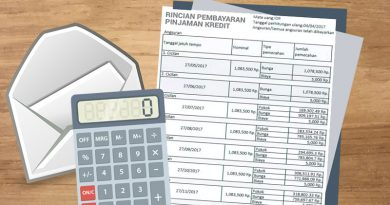 Pelunasan Awal Home Credit Indonesia Tidak Sesuai Kesepakatan, Bunga yang Mencekik Tidak Sesuai Kontrak