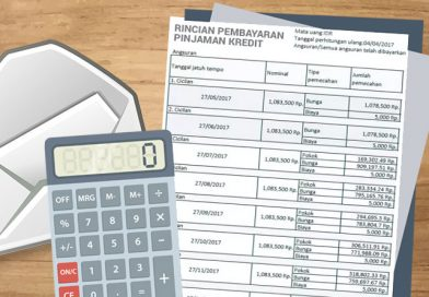 Kecewa dengan Keputusan Sepihak Personal Loan CIMB Niaga