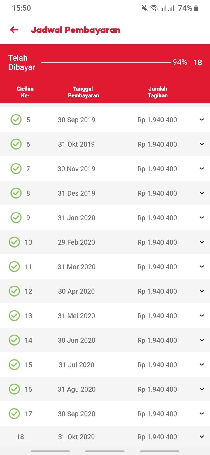 Angsuran Terakhir Home Credit Indonesia Nominalnya Tak Wajar Media Konsumen