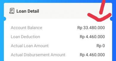 Pinjol UangMe Tidak Bisa Refund Kelebihan Pembayaran Saya